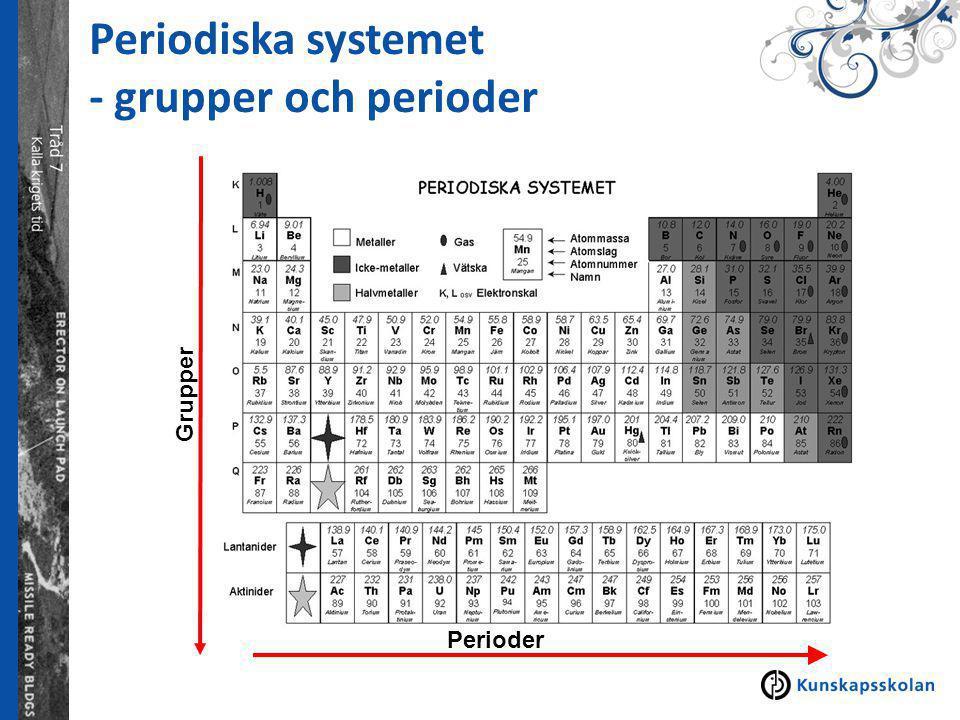 Periodiska systemet - grupper och perioder Grupper Perioder
