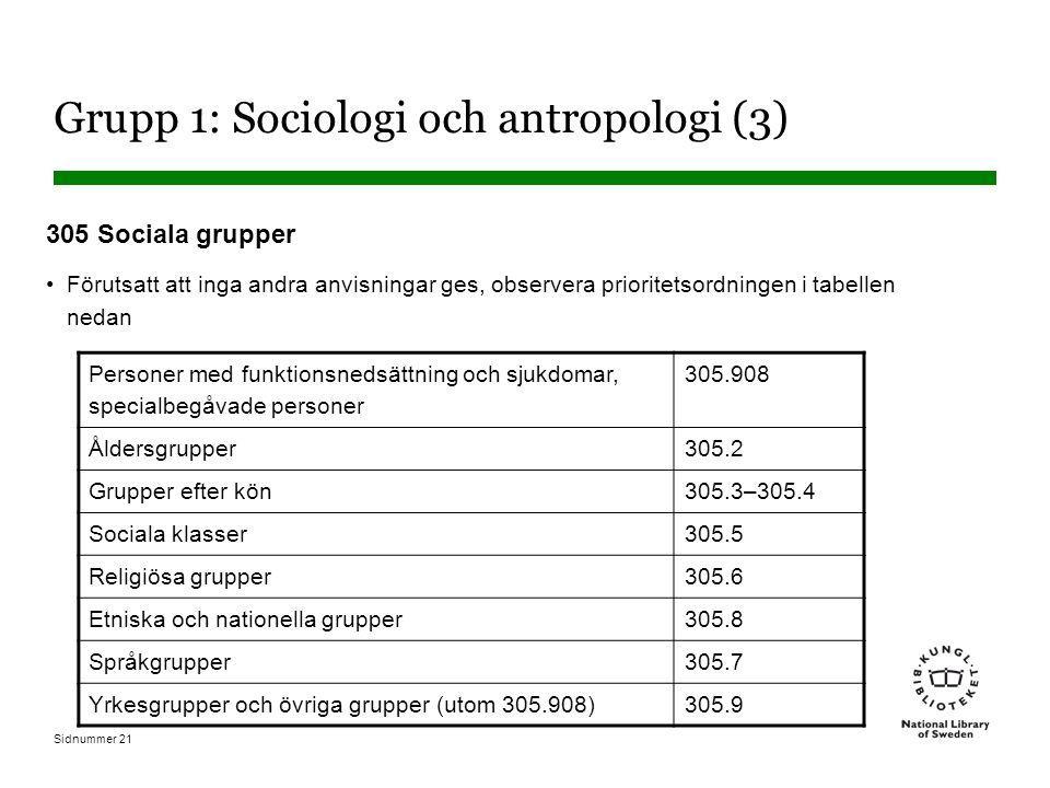 Sidnummer 21 Grupp 1: Sociologi och antropologi (3) 305 Sociala grupper Förutsatt att inga andra anvisningar ges, observera prioritetsordningen i tabellen nedan Personer med funktionsnedsättning och sjukdomar, specialbegåvade personer 305.908 Åldersgrupper305.2 Grupper efter kön305.3–305.4 Sociala klasser305.5 Religiösa grupper305.6 Etniska och nationella grupper305.8 Språkgrupper305.7 Yrkesgrupper och övriga grupper (utom 305.908)305.9