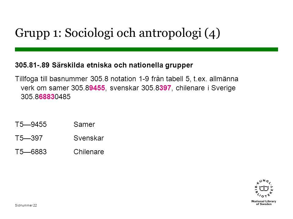 Sidnummer 22 Grupp 1: Sociologi och antropologi (4) 305.81-.89 Särskilda etniska och nationella grupper Tillfoga till basnummer 305.8 notation 1-9 från tabell 5, t.ex.
