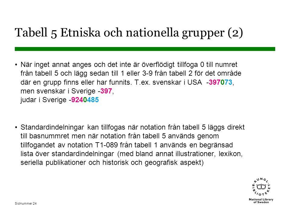 Sidnummer 24 Tabell 5 Etniska och nationella grupper (2) När inget annat anges och det inte är överflödigt tillfoga 0 till numret från tabell 5 och lägg sedan till 1 eller 3-9 från tabell 2 för det område där en grupp finns eller har funnits.
