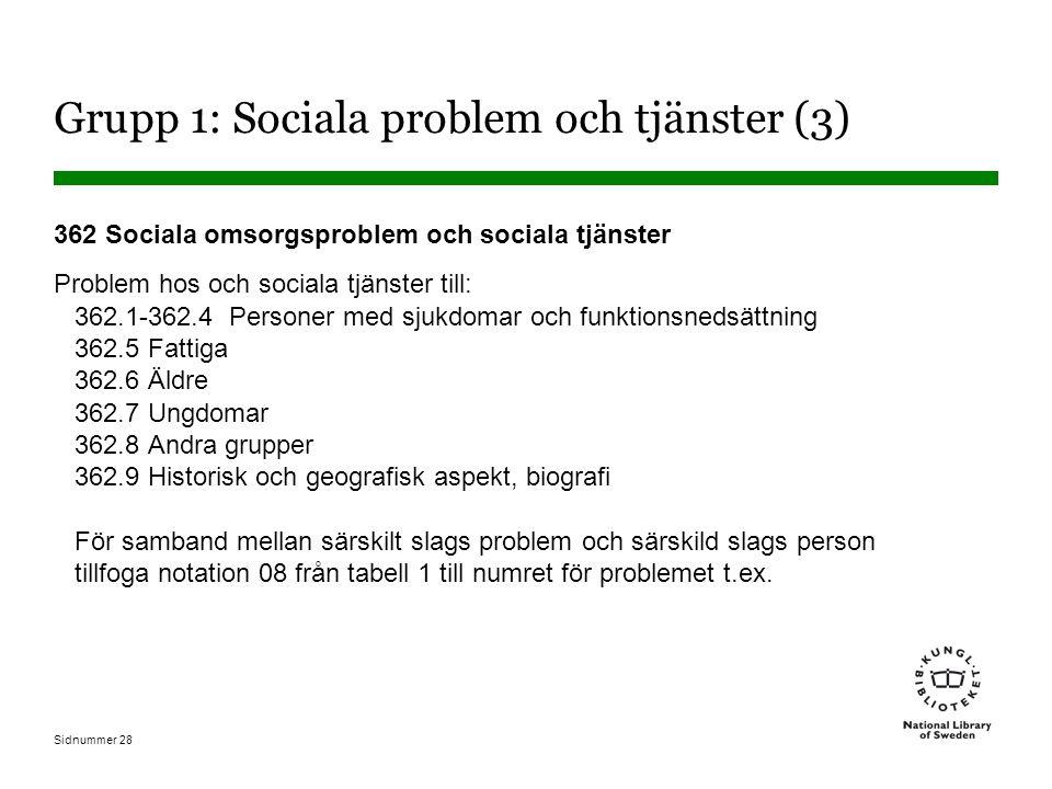 Sidnummer 28 Grupp 1: Sociala problem och tjänster (3) 362 Sociala omsorgsproblem och sociala tjänster Problem hos och sociala tjänster till: 362.1-362.4 Personer med sjukdomar och funktionsnedsättning 362.5 Fattiga 362.6 Äldre 362.7 Ungdomar 362.8 Andra grupper 362.9 Historisk och geografisk aspekt, biografi För samband mellan särskilt slags problem och särskild slags person tillfoga notation 08 från tabell 1 till numret för problemet t.ex.