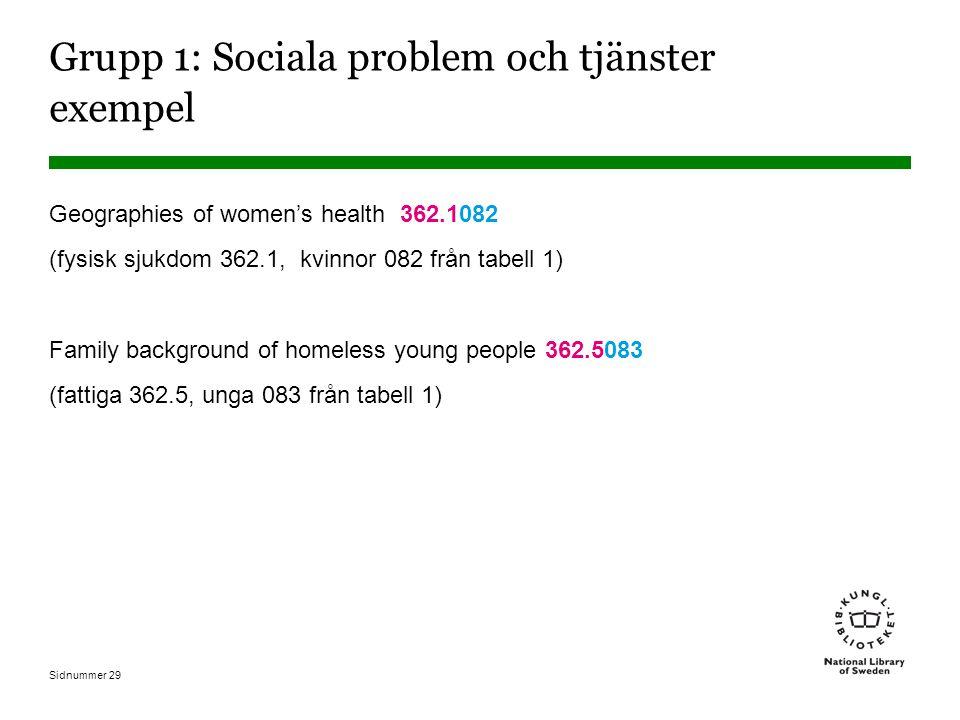 Sidnummer 29 Grupp 1: Sociala problem och tjänster exempel Geographies of women's health 362.1082 (fysisk sjukdom 362.1, kvinnor 082 från tabell 1) Family background of homeless young people 362.5083 (fattiga 362.5, unga 083 från tabell 1)