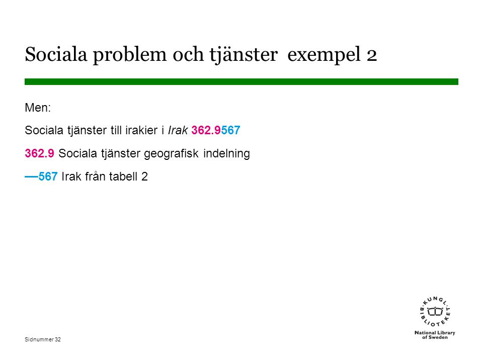 Sidnummer 32 Sociala problem och tjänster exempel 2 Men: Sociala tjänster till irakier i Irak 362.9567 362.9 Sociala tjänster geografisk indelning — 567 Irak från tabell 2