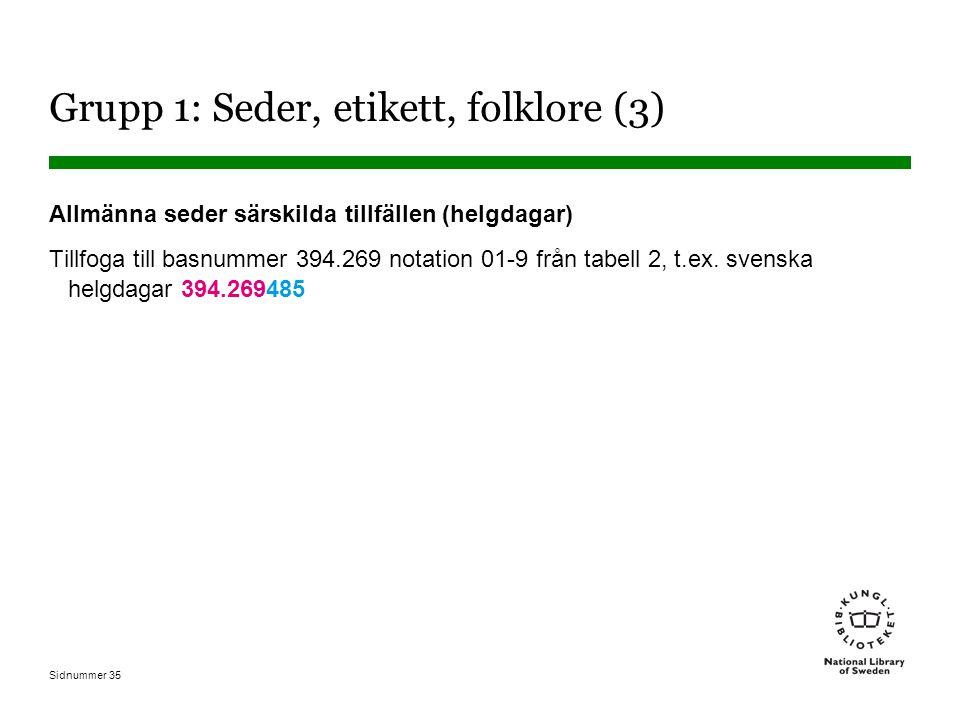 Sidnummer 35 Grupp 1: Seder, etikett, folklore (3) Allmänna seder särskilda tillfällen (helgdagar) Tillfoga till basnummer 394.269 notation 01-9 från tabell 2, t.ex.
