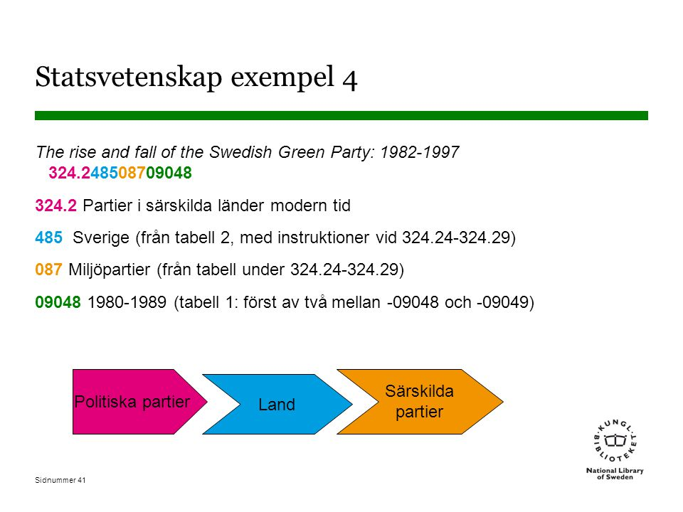 Sidnummer 41 Statsvetenskap exempel 4 The rise and fall of the Swedish Green Party: 1982-1997 324.248508709048 324.2 Partier i särskilda länder modern