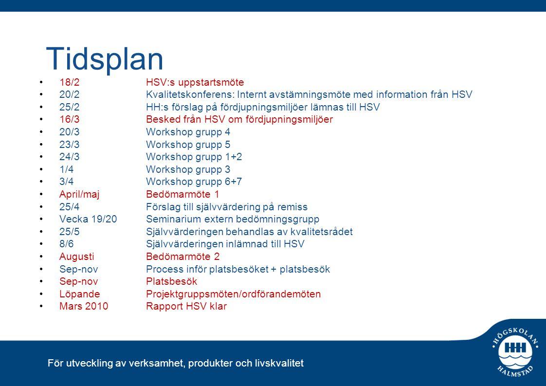 För utveckling av verksamhet, produkter och livskvalitet Tidsplan 18/2HSV:s uppstartsmöte 20/2Kvalitetskonferens: Internt avstämningsmöte med informat