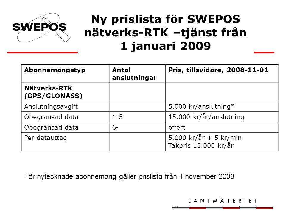 Ny prislista för SWEPOS nätverks-RTK –tjänst från 1 januari 2009 AbonnemangstypAntal anslutningar Pris, tillsvidare, 2008-11-01 Nätverks-RTK (GPS/GLON