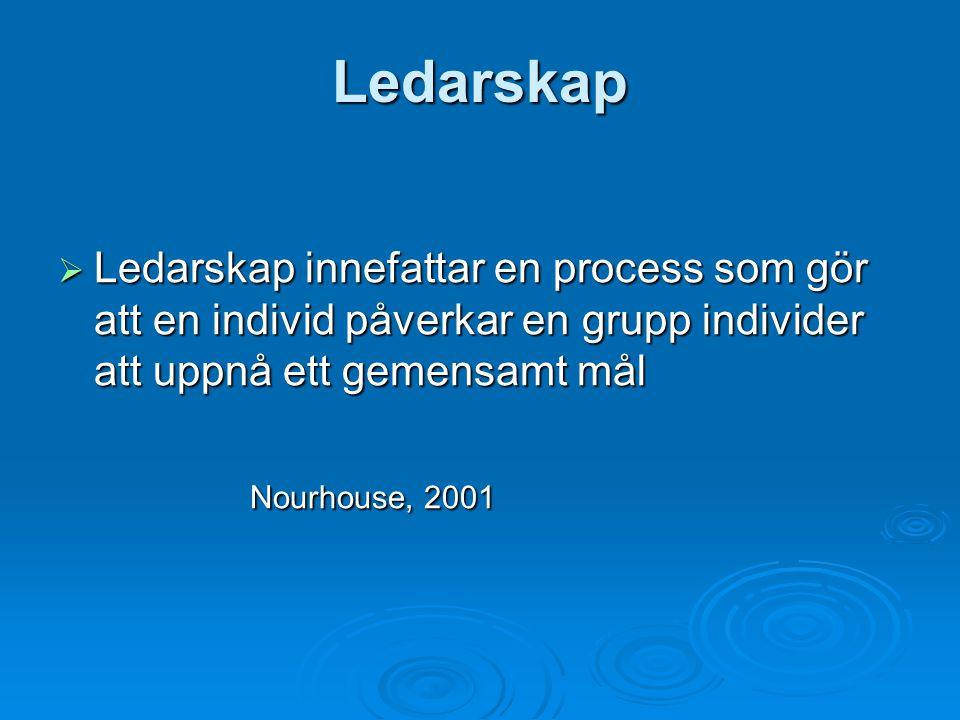 Ledarskap  Ledarskap innefattar en process som gör att en individ påverkar en grupp individer att uppnå ett gemensamt mål Nourhouse, 2001