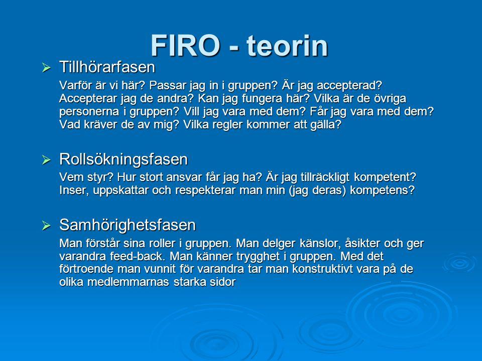 FIRO - teorin  Tillhörarfasen Varför är vi här.Passar jag in i gruppen.