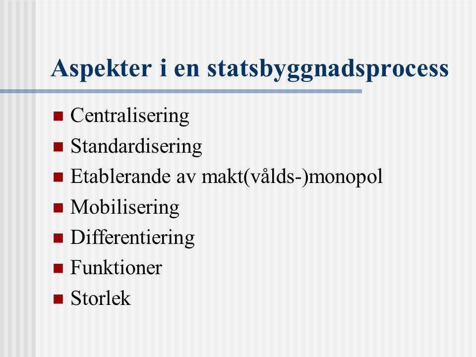 Aspekter i en statsbyggnadsprocess Centralisering Standardisering Etablerande av makt(vålds-)monopol Mobilisering Differentiering Funktioner Storlek