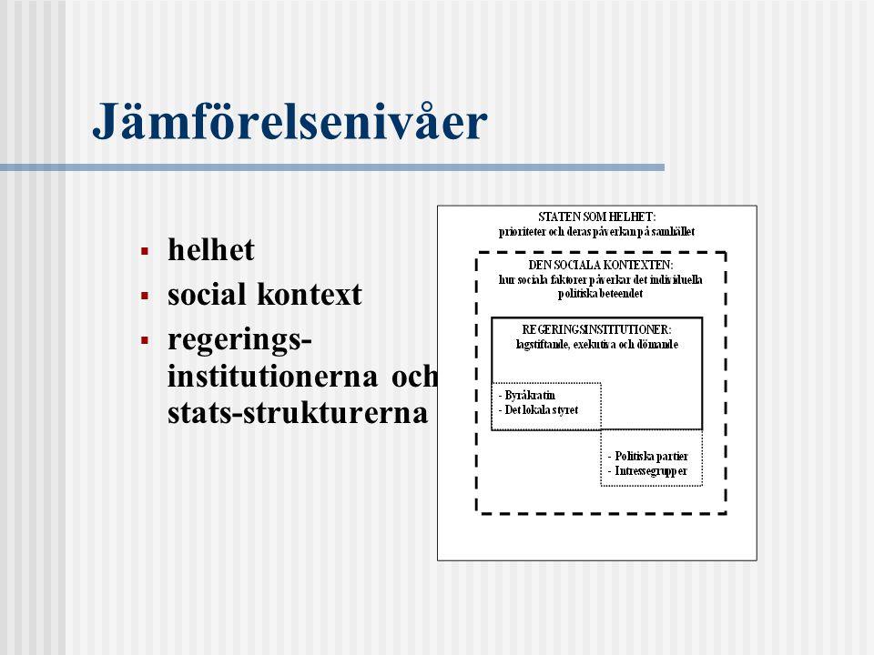 Jämförelsenivåer  helhet  social kontext  regerings- institutionerna och stats-strukturerna
