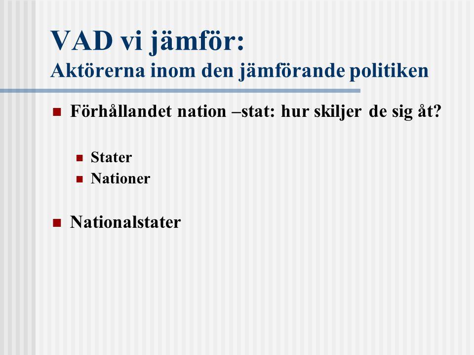 VAD vi jämför: Aktörerna inom den jämförande politiken Förhållandet nation –stat: hur skiljer de sig åt? Stater Nationer Nationalstater