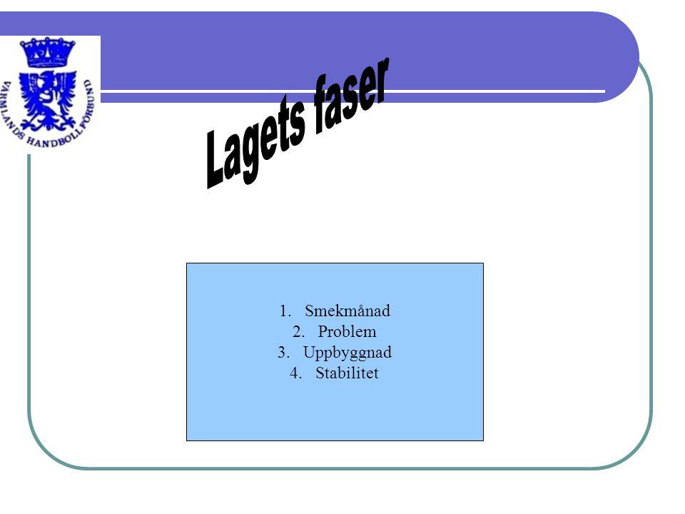 1.Smekmånad 2.Problem 3.Uppbyggnad 4.Stabilitet