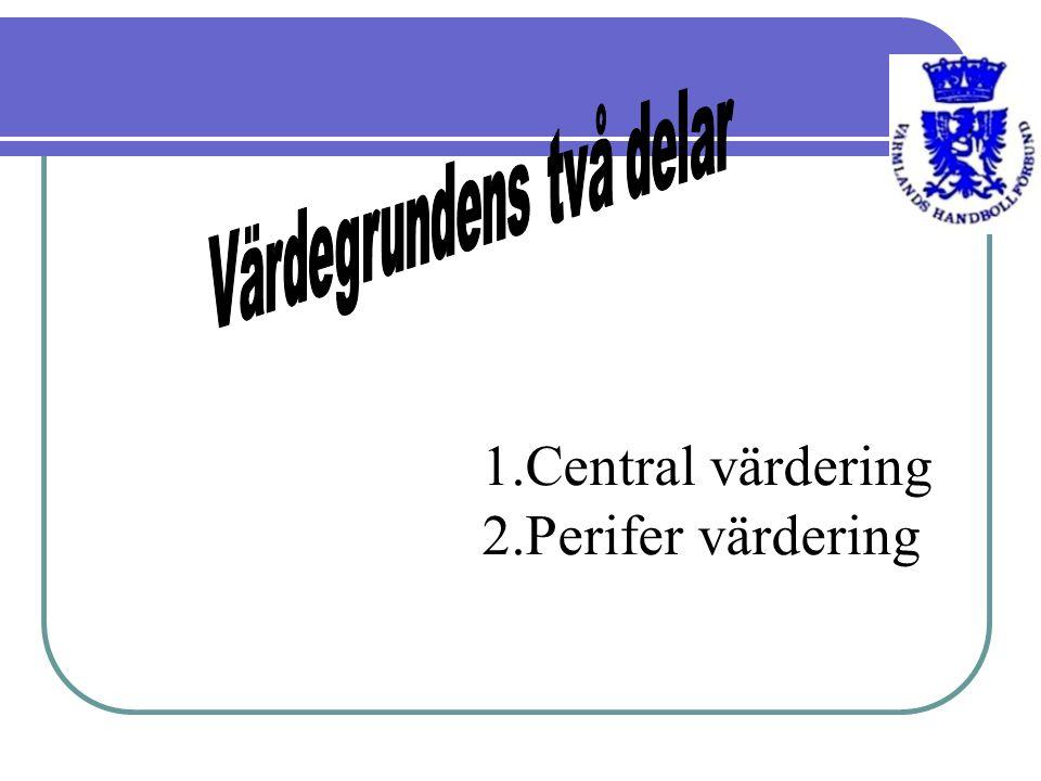 1.Central värdering 2.Perifer värdering