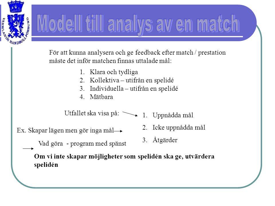 För att kunna analysera och ge feedback efter match / prestation måste det inför matchen finnas uttalade mål: 1.Klara och tydliga 2.Kollektiva – utifr
