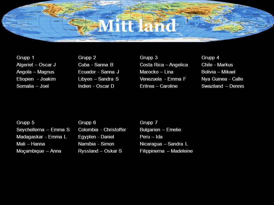 Mitt land Grupp 1 Algeriet – Oscar J Angola – Magnus Etiopien - Joakim Somalia – Joel Grupp 2 Cuba - Sanna B Ecuador - Sanna J Libyen – Sandra S Indie