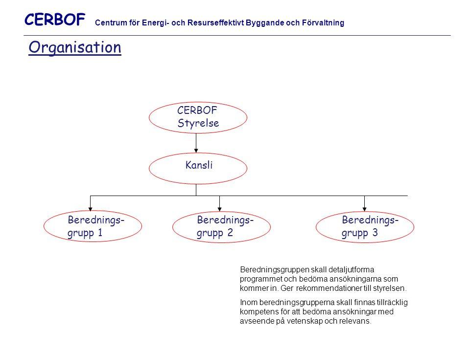CERBOF Centrum för Energi- och Resurseffektivt Byggande och Förvaltning Organisation CERBOF Styrelse Kansli Berednings- grupp 1 Berednings- grupp 2 Berednings- grupp 3 Beredningsgruppen skall detaljutforma programmet och bedöma ansökningarna som kommer in.