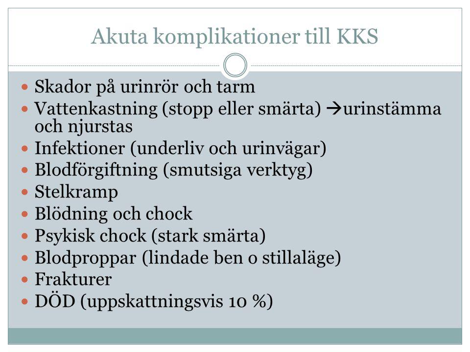 Akuta komplikationer till KKS Skador på urinrör och tarm Vattenkastning (stopp eller smärta)  urinstämma och njurstas Infektioner (underliv och urinv