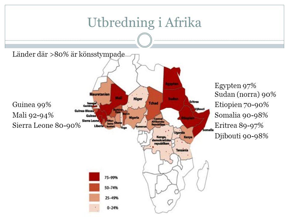 Utbredning i Afrika Länder där >80% är könsstympade Egypten 97% Sudan (norra) 90% Guinea 99%Etiopien 70-90% Mali 92-94%Somalia 90-98% Sierra Leone 80-