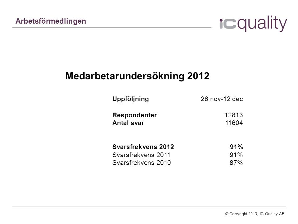 © Copyright 2013, IC Quality AB Situation utveckling 2012-2011