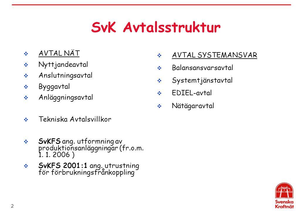 2 SvK Avtalsstruktur  AVTAL NÄT  Nyttjandeavtal  Anslutningsavtal  Byggavtal  Anläggningsavtal  Tekniska Avtalsvillkor  SvKFS ang. utformning a