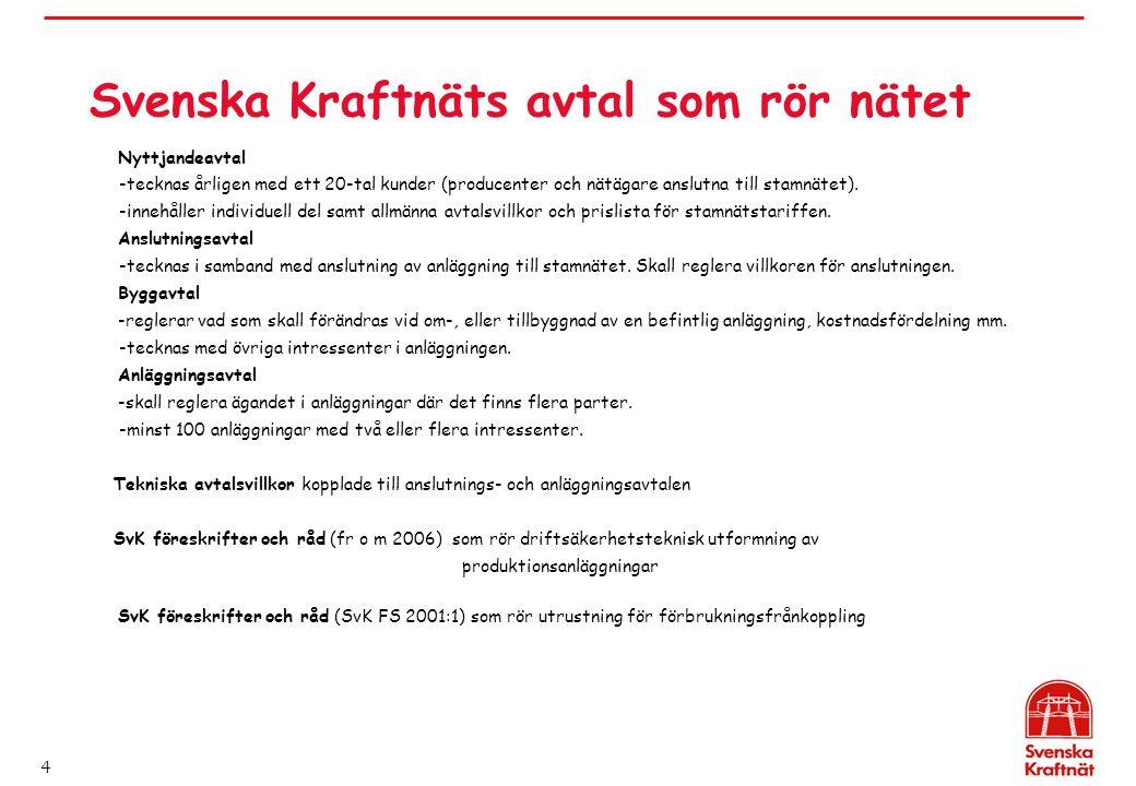 4 Svenska Kraftnäts avtal som rör nätet Nyttjandeavtal -tecknas årligen med ett 20-tal kunder (producenter och nätägare anslutna till stamnätet). -inn