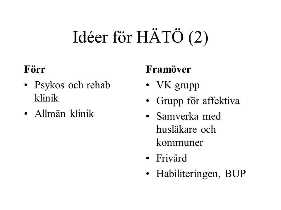 Idéer för HÄTÖ (2) Förr Psykos och rehab klinik Allmän klinik Framöver VK grupp Grupp för affektiva Samverka med husläkare och kommuner Frivård Habili