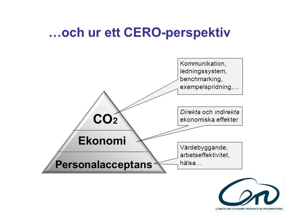 …och ur ett CERO-perspektiv Kommunikation, ledningssystem, benchmarking, exempelspridning,… Direkta och indirekta ekonomiska effekter Värdebyggande, a