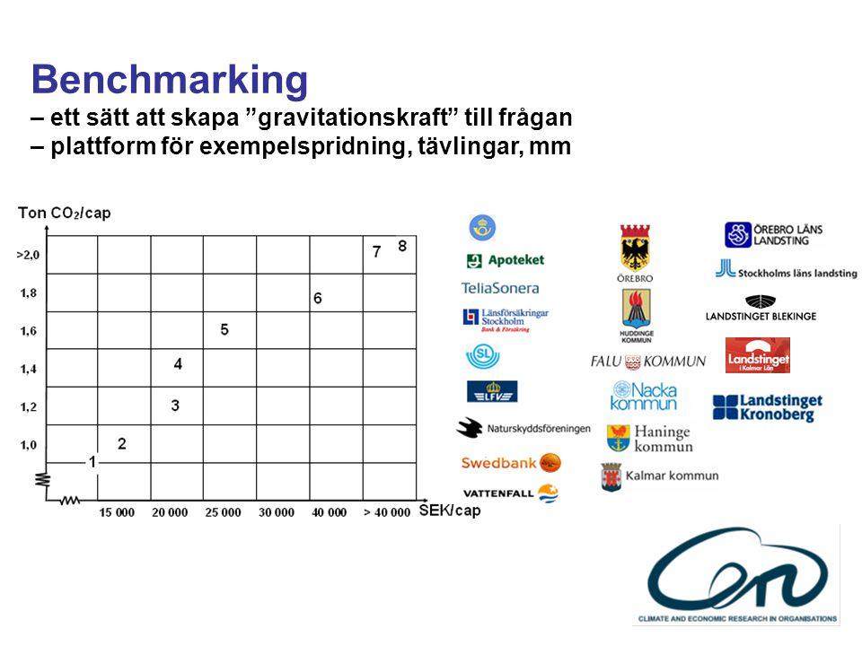 """Benchmarking – ett sätt att skapa """"gravitationskraft"""" till frågan – plattform för exempelspridning, tävlingar, mm"""