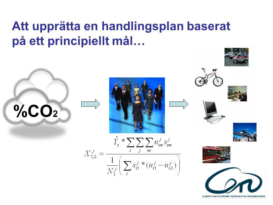 Att upprätta en handlingsplan baserat på ett principiellt mål… %CO 2