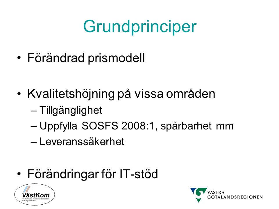 Grundprinciper Förändrad prismodell Kvalitetshöjning på vissa områden –Tillgänglighet –Uppfylla SOSFS 2008:1, spårbarhet mm –Leveranssäkerhet Förändri