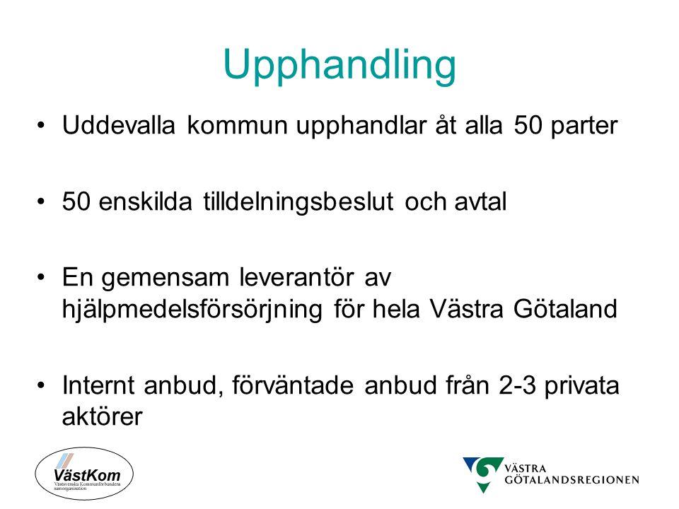 Upphandling Uddevalla kommun upphandlar åt alla 50 parter 50 enskilda tilldelningsbeslut och avtal En gemensam leverantör av hjälpmedelsförsörjning fö