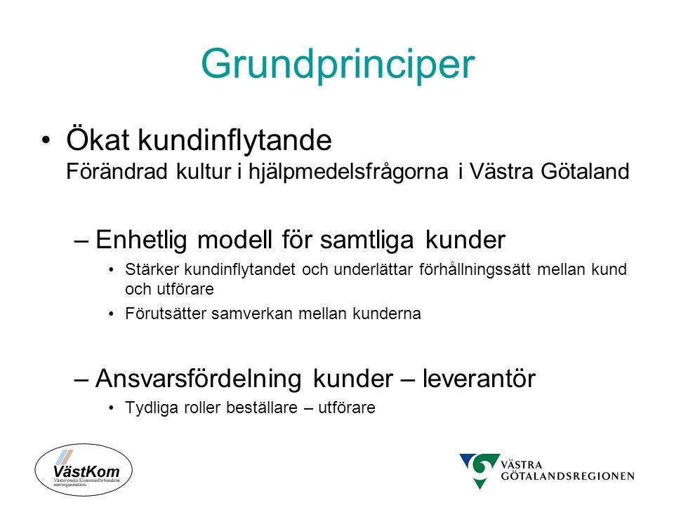Grundprinciper Ökat kundinflytande Förändrad kultur i hjälpmedelsfrågorna i Västra Götaland –Enhetlig modell för samtliga kunder Stärker kundinflytand