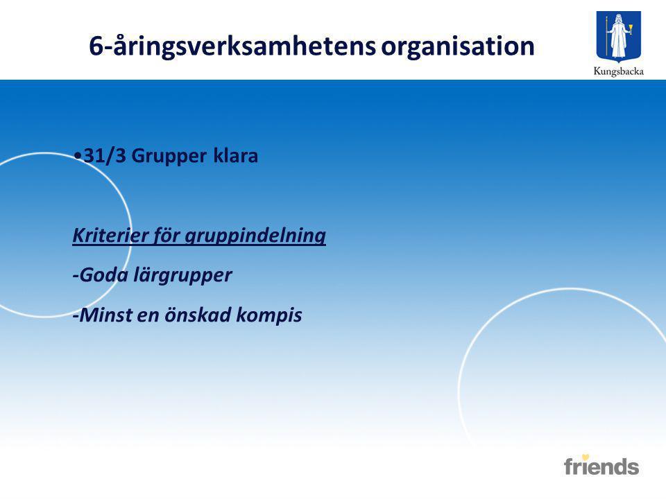 6-åringsverksamhetens organisation 31/3 Grupper klara Kriterier för gruppindelning -Goda lärgrupper -Minst en önskad kompis