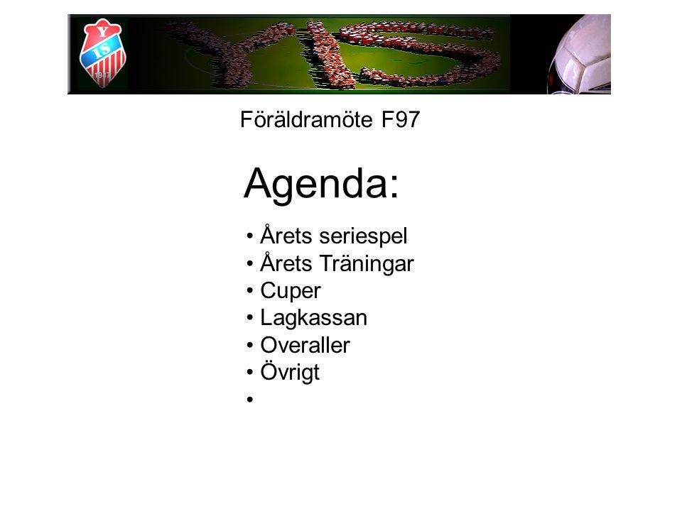 Föräldramöte F97 Agenda: Årets seriespel Årets Träningar Cuper Lagkassan Overaller Övrigt