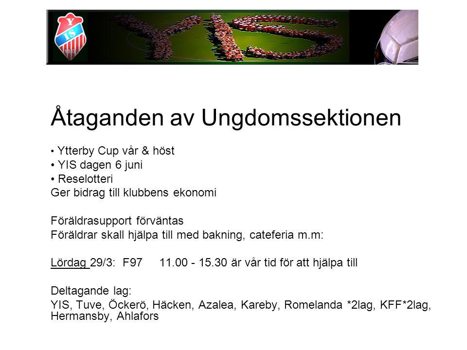 Åtaganden av Ungdomssektionen Ytterby Cup vår & höst YIS dagen 6 juni Reselotteri Ger bidrag till klubbens ekonomi Föräldrasupport förväntas Föräldrar
