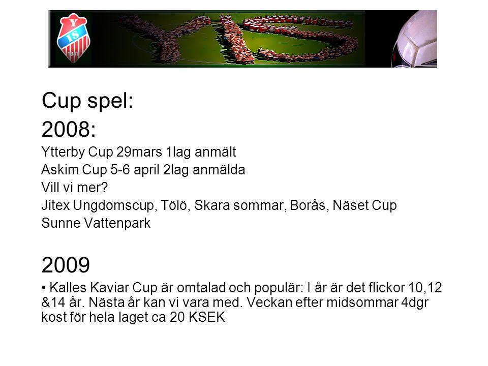 Cup spel: 2008: Ytterby Cup 29mars 1lag anmält Askim Cup 5-6 april 2lag anmälda Vill vi mer? Jitex Ungdomscup, Tölö, Skara sommar, Borås, Näset Cup Su