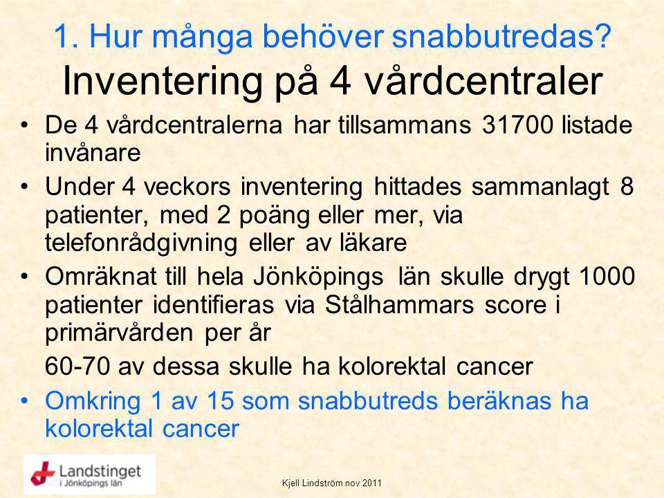 Kjell Lindström nov 2011 1. Hur många behöver snabbutredas? Inventering på 4 vårdcentraler De 4 vårdcentralerna har tillsammans 31700 listade invånare