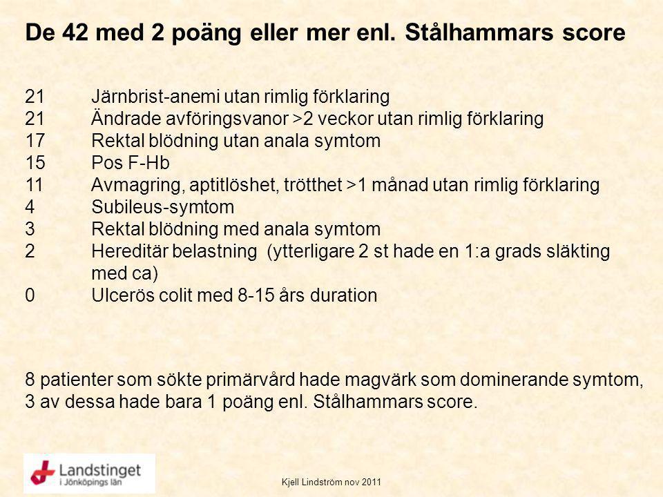 Kjell Lindström nov 2011 De 42 med 2 poäng eller mer enl. Stålhammars score 21 Järnbrist-anemi utan rimlig förklaring 21 Ändrade avföringsvanor >2 vec