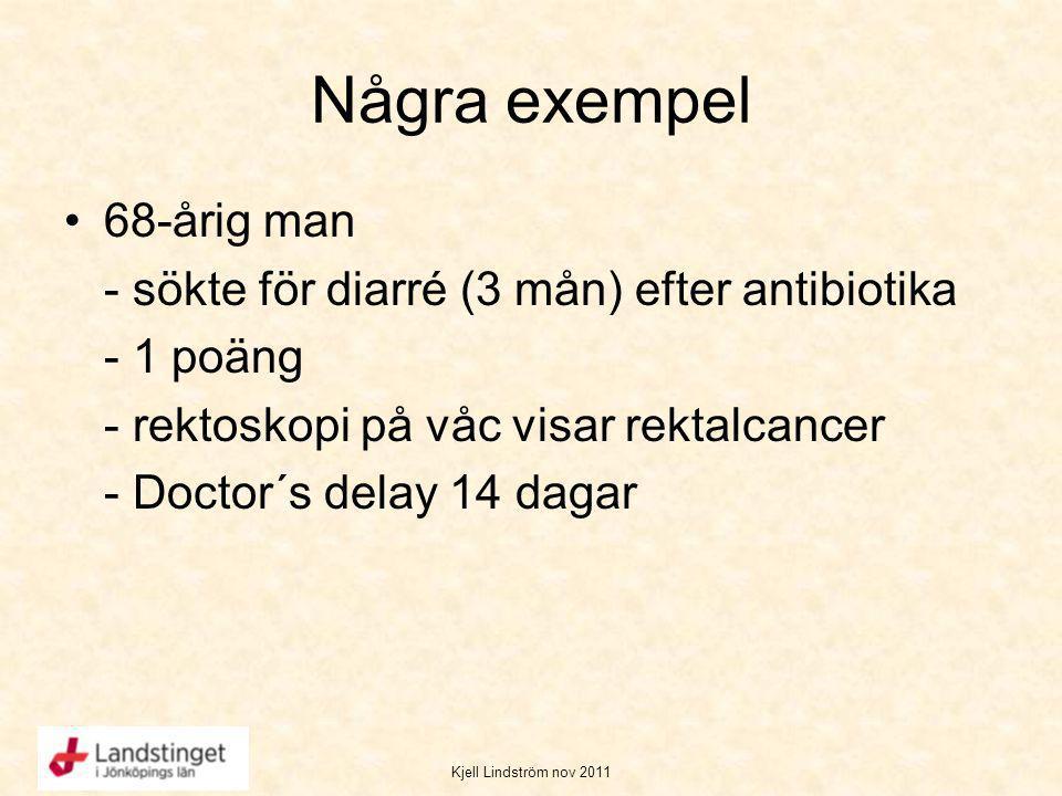 Kjell Lindström nov 2011 Några exempel 68-årig man - sökte för diarré (3 mån) efter antibiotika - 1 poäng - rektoskopi på våc visar rektalcancer - Doc