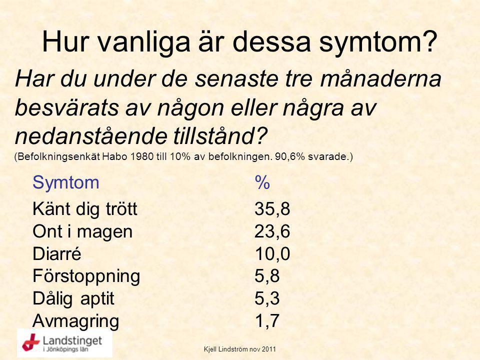 Kjell Lindström nov 2011 Hur vanliga är dessa symtom? Har du under de senaste tre månaderna besvärats av någon eller några av nedanstående tillstånd?