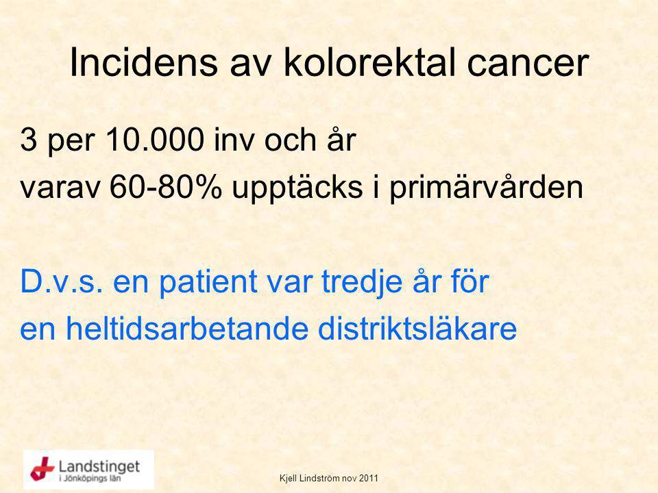 Kjell Lindström nov 2011 Incidens av kolorektal cancer 3 per 10.000 inv och år varav 60-80% upptäcks i primärvården D.v.s. en patient var tredje år fö