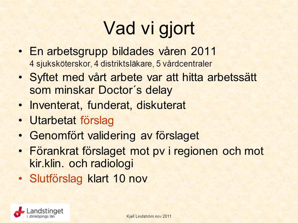 Kjell Lindström nov 2011 Vad vi gjort En arbetsgrupp bildades våren 2011 4 sjuksköterskor, 4 distriktsläkare, 5 vårdcentraler Syftet med vårt arbete v