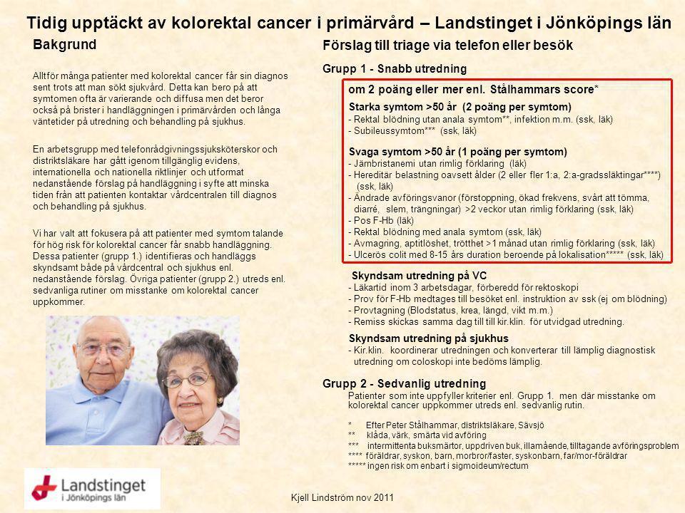 Kjell Lindström nov 2011 Förslag till triage via telefon eller besök Grupp 1 - Snabb utredning om 2 poäng eller mer enl. Stålhammars score* Starka sym