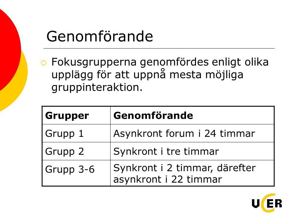 Genomförande  Fokusgrupperna genomfördes enligt olika upplägg för att uppnå mesta möjliga gruppinteraktion. GrupperGenomförande Grupp 1Asynkront foru