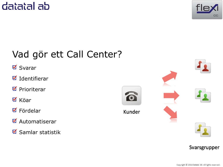Copyright © 2014 Datatal AB.All rights reserved. När behövs ett Call Center.