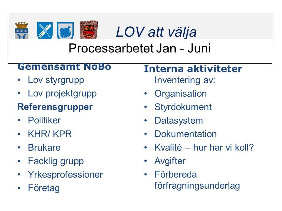 Klicka här för att ändra format LOV att välja Klicka här för att ändra format LOV att välja Processarbetet Jan - Juni Gemensamt NoBo Lov styrgrupp Lov