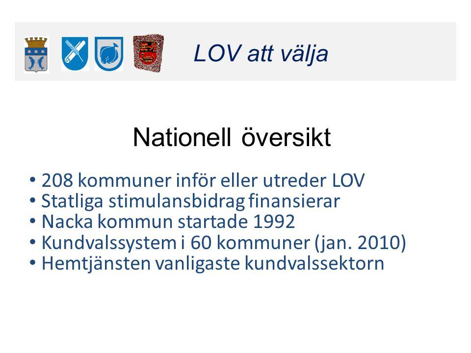Klicka här för att ändra format LOV att välja Klicka här för att ändra format LOV att välja Nationell översikt 208 kommuner inför eller utreder LOV St