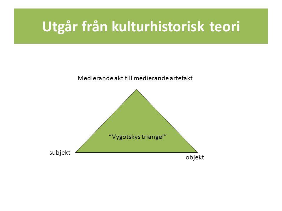 """Utgår från kulturhistorisk teori """"Vygotskys triangel"""" subjekt objekt Medierande akt till medierande artefakt"""