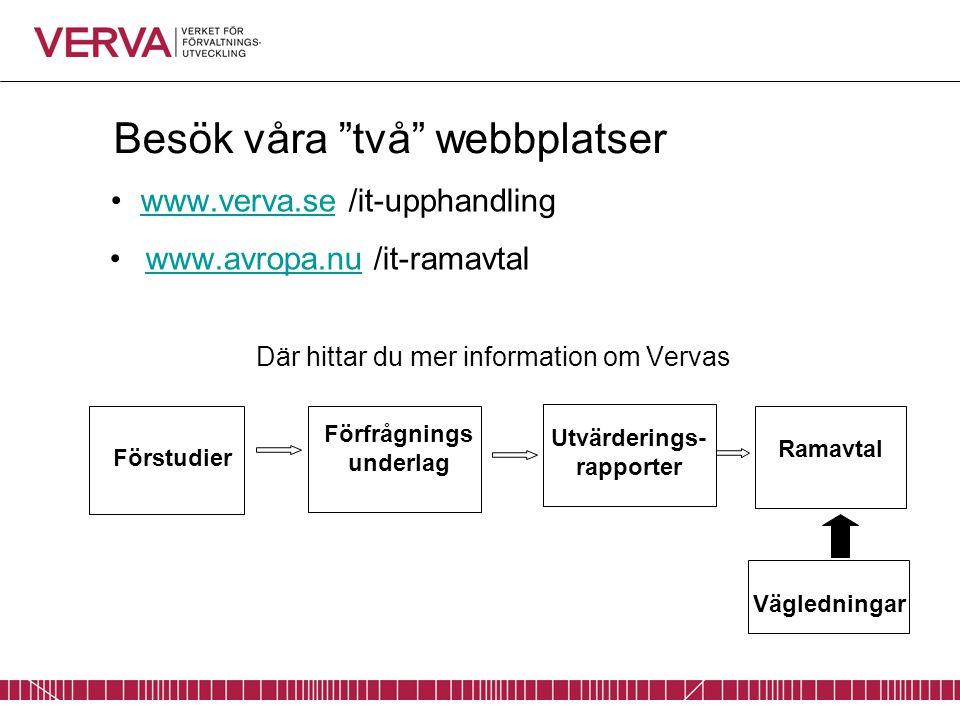 www.verva.se /it-upphandlingwww.verva.se www.avropa.nu /it-ramavtal Där hittar du mer information om Vervaswww.avropa.nu Förstudier Förfrågnings underlag Ramavtal Utvärderings- rapporter Vägledningar Besök våra två webbplatser
